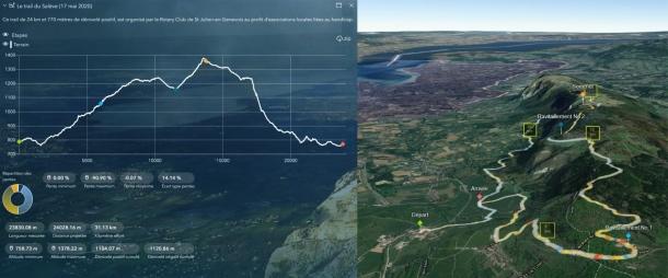 Topomat modélise le parcours du Trail du Salève