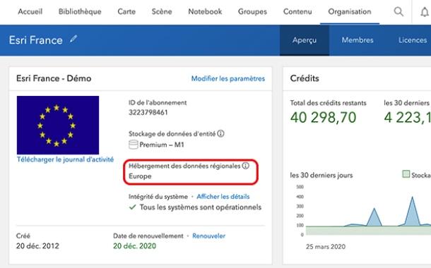 Esri propose d'héberger des contenus ArcGIS Online en Europe