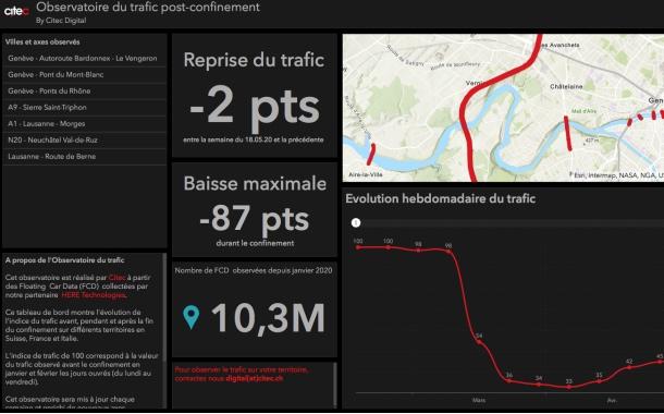 Quel est le trafic routier post confinement en France, Suisse ou Italie ?