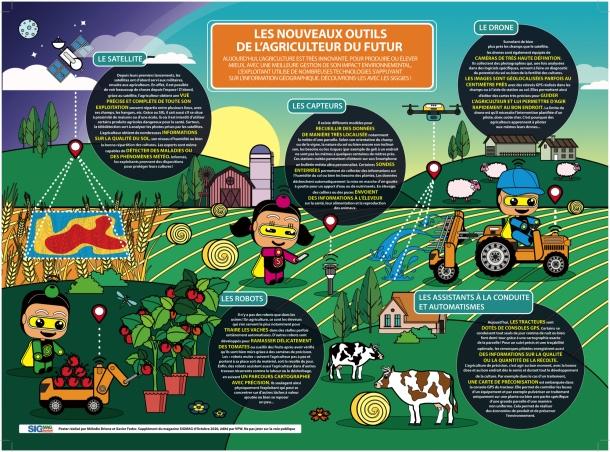 SIG et agriculture de précision, Observatoire du SIG - Découvrez le sommaire du nouveau SIGMAG