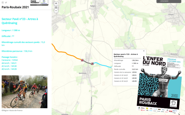 Paris-Roubaix : le SIG, un fidèle compagnon dans l'enfer du Nord