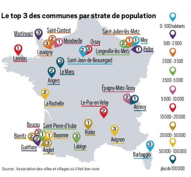 Un outil géo-stratégie et un label pour les Villes et villages où il fait bon vivre