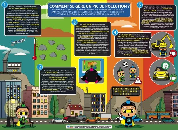 Pollutions sous surveillance. Découvrez le sommaire du nouveau SIGMAG