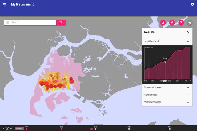 La plate-forme logicielle CoSMo Simulation Suite sert aussi anticiper l'évolution de pandémies.