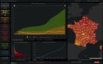 Dashboard Covid-19 en France : 175 millions de vues en un an